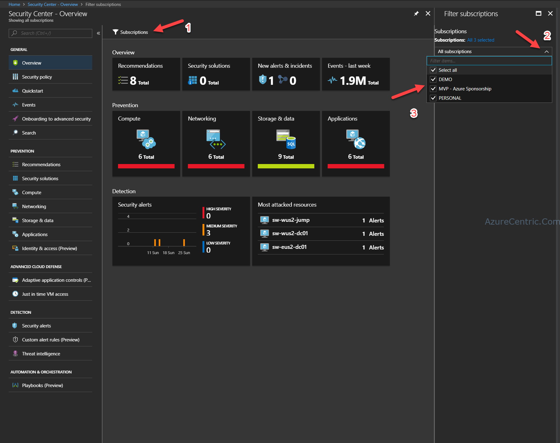 Multiple Azure Subscriptions with one OMS Workspace